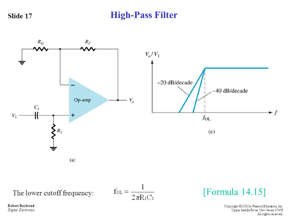 High-Pass Filter [Formula 14.15] Slide 17 The lower cutoff frequency: